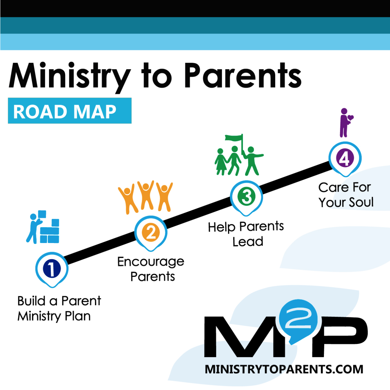 ministry to parents road map